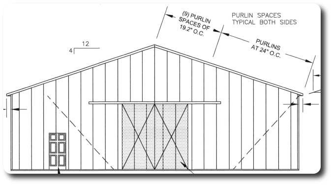 OptiKits! Trusses, Truss Supports, & Purlin Specification