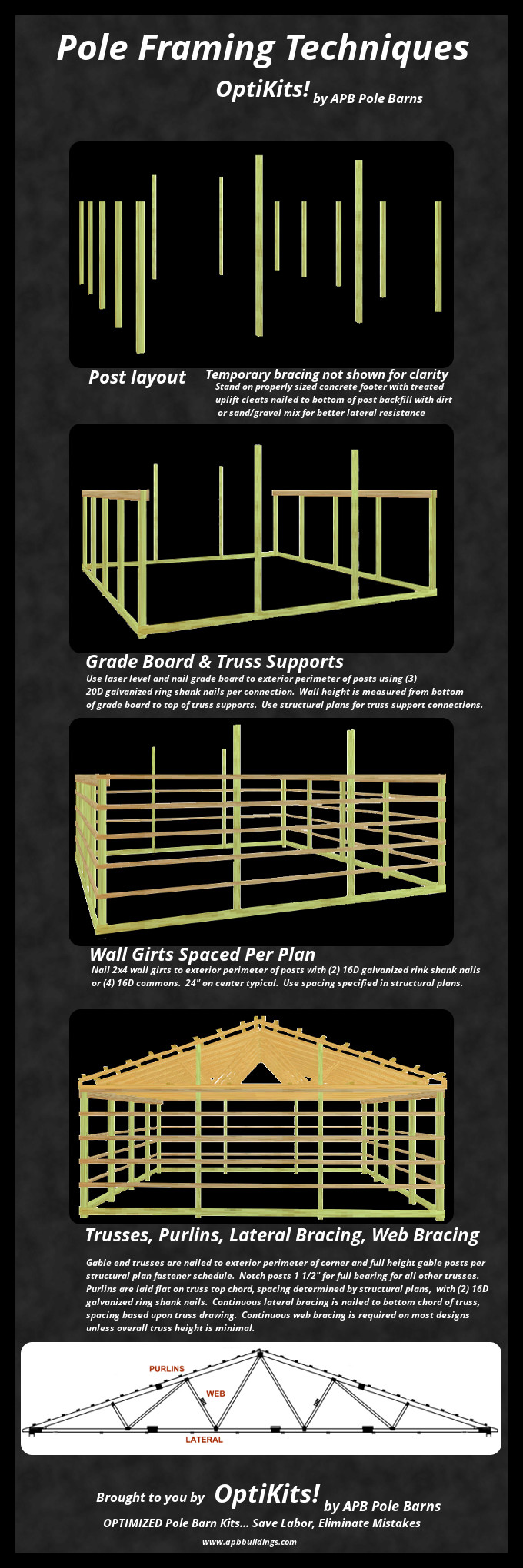Pole Framing Techniques That Work on pole barns