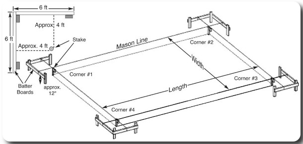 ... building plans for wooden picnic table, how to build shed roof porch