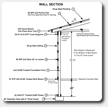 pole building plans - bearing wall cross section